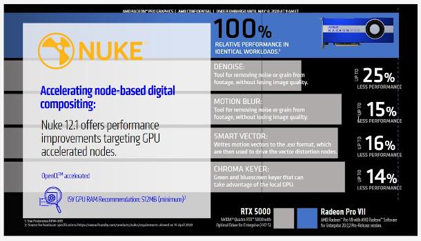 AMD Radeon Pro VII para estaciones de trabajo-comparativa-radeon-nvidia-con-unreal.jpg