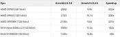 -actualizando-arnold-render-comparativa-velocidad.jpg