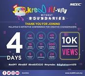 Kre8tif conferencia virtual de negocios en Malasia-kre8tif.jpg