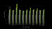 Nueva serie de Nvidia GeForce 3000-geforce-rtx-3070-disponible.png