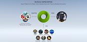Omniverse de Nvidia para colaboraciones de trabajo-nvidia-omniverse-plataforma-abierta.png
