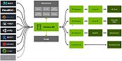 Omniverse de Nvidia para colaboraciones de trabajo-nvidia-omniverse-organizando.png