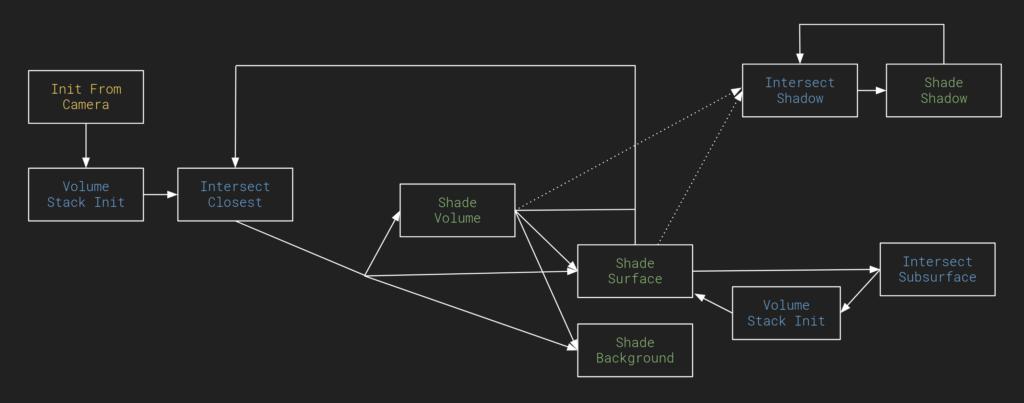-prototipo-de-un-nuevo-kernel-de-gpu.png