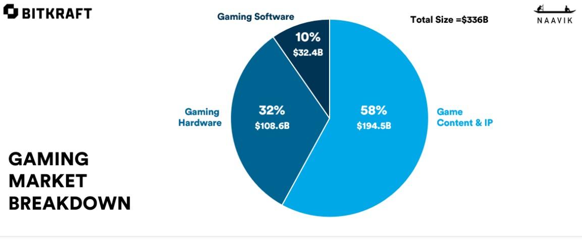 -estimacion-real-de-los-ingresos-por-videojuegos-3.jpg