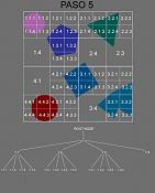 BSP Tree, OcTree o alguna buena idea para cargar un mapa muy grande :D-quadtree05.jpg