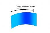 curvar planos en aftereffects    -diagrama.jpg