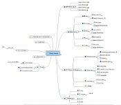 :Davy Jones:  Promineo-workflow.jpg