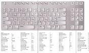jpeg con los shortcuts en el teclado-achicao.jpg