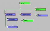 automatizando una locomotora-jerarquia.jpg