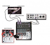 Seccion de Hardware y Software musical-esquema.jpg