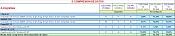 Megacomparativa: Megacomparativa: Core 2 Duo Vs  a64 X2 Vs  Pentium D-compresionbc7.jpg