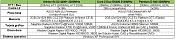 Megacomparativa: Megacomparativa: Core 2 Duo Vs  a64 X2 Vs  Pentium D-configuraciontu8.jpg