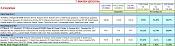 Megacomparativa: Megacomparativa: Core 2 Duo Vs  a64 X2 Vs  Pentium D-imagenbu0.jpg