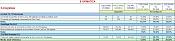 Megacomparativa: Megacomparativa: Core 2 Duo Vs  a64 X2 Vs  Pentium D-ofimaticajt5.jpg