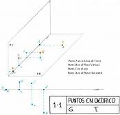 Dibujo artistico - El Pastelista-puntos_en_diedrico.jpg