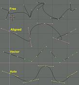 Manual de Blender - PaRTE II - MODELaDO-manual-part-ii-bezierhandles.png