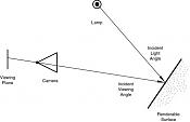 Manual de Blender  -  PaRTE III - MaTERIaLES-manual-part-iii-matgen01.png