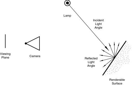 Manual de Blender  -  PaRTE III - MaTERIaLES-manual-part-iii-matgen02.png