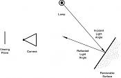 Manual de Blender  -  PaRTE III - MaTERIaLES-manual-part-iii-matgen03.png