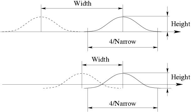 Manual de Blender - PaRTE XIII - HERRaMIENTaS ESPECIaLES DE MODELaDO-waves.png