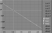 Manual de Blender - PaRTE XIII - HERRaMIENTaS ESPECIaLES DE MODELaDO-manual-part-xiii-link-rotation.png