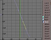 Manual de Blender - PaRTE XIII - HERRaMIENTaS ESPECIaLES DE MODELaDO-manual-part-xiii-anim-ipo-rotz-extend.png