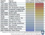 Tutorial de interiores MetalRay-24colortemp.jpg