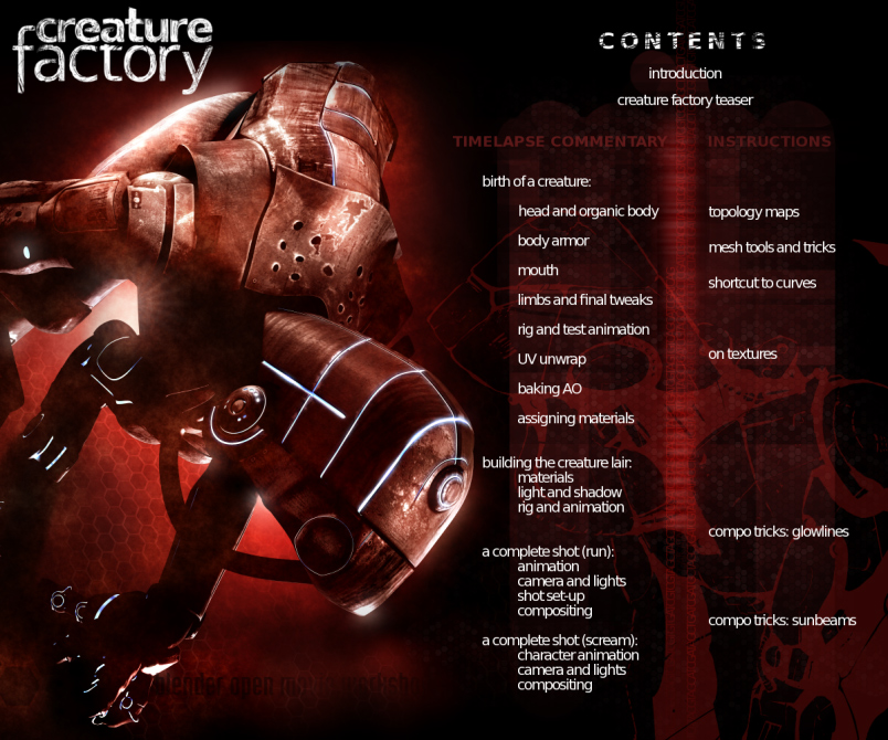 Creature Factory - Training DVD-creature_contents.jpg