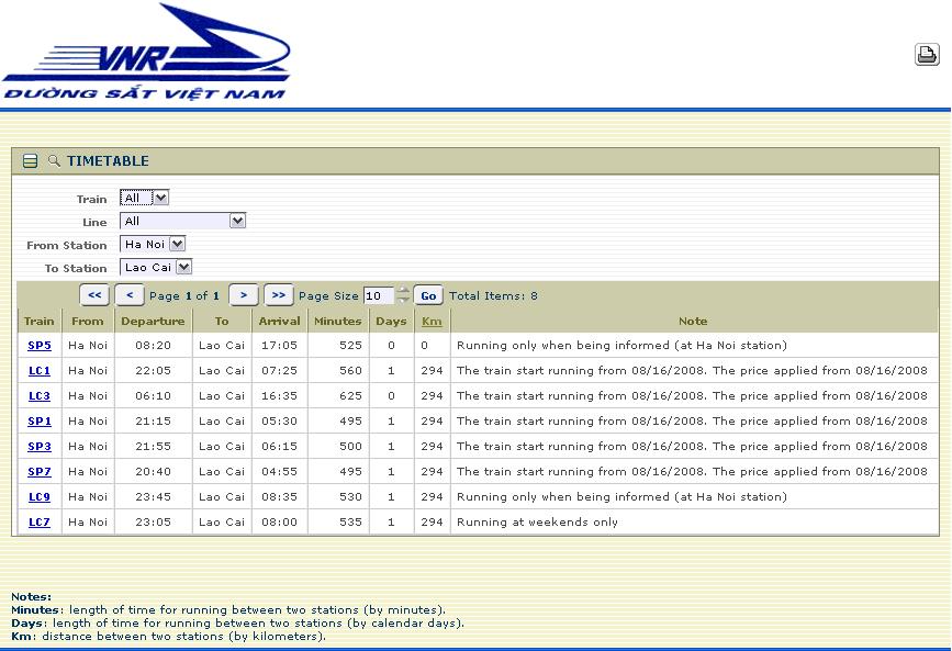 a 5 husos horarios - Vietnam 2008-sapa-vietnam-railways.png