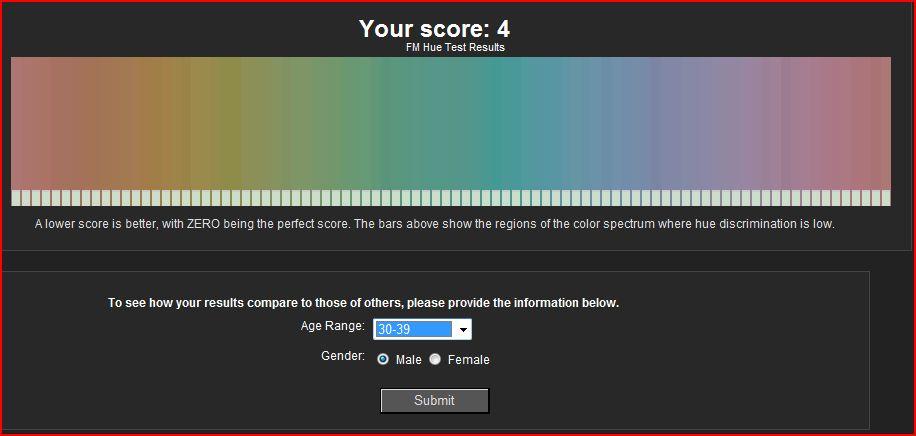 Test para medir nuestro coeficiente Cromatico-test-monocromatico1.jpg