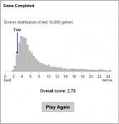a ojimetro  juego de precision ojimetrica -score_3dm.jpg