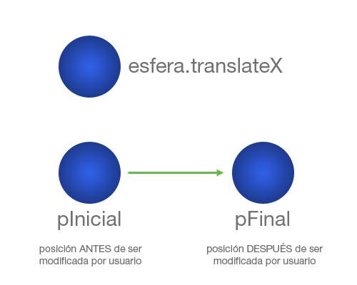 MEL- almacenamiento de variables-pesfera.jpg